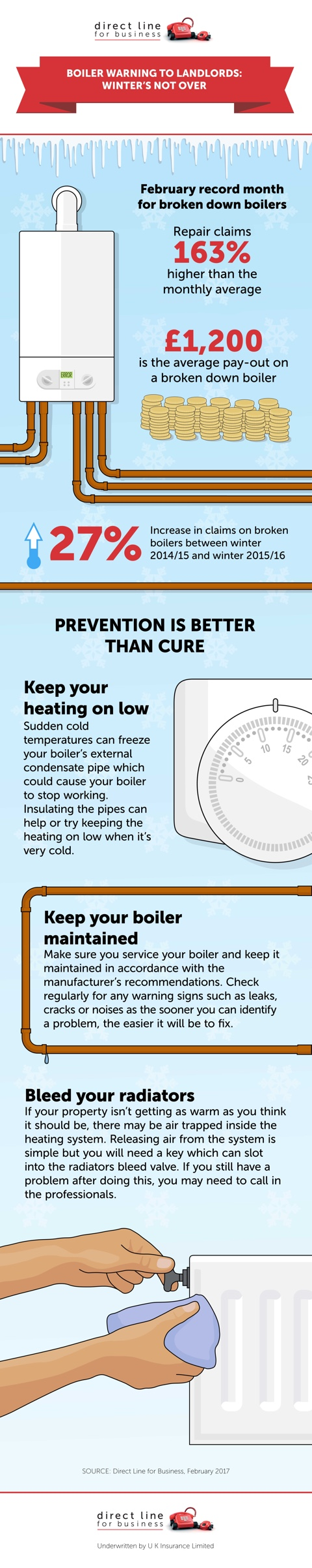 Boiler repair costs increase year on year. Find out more here.